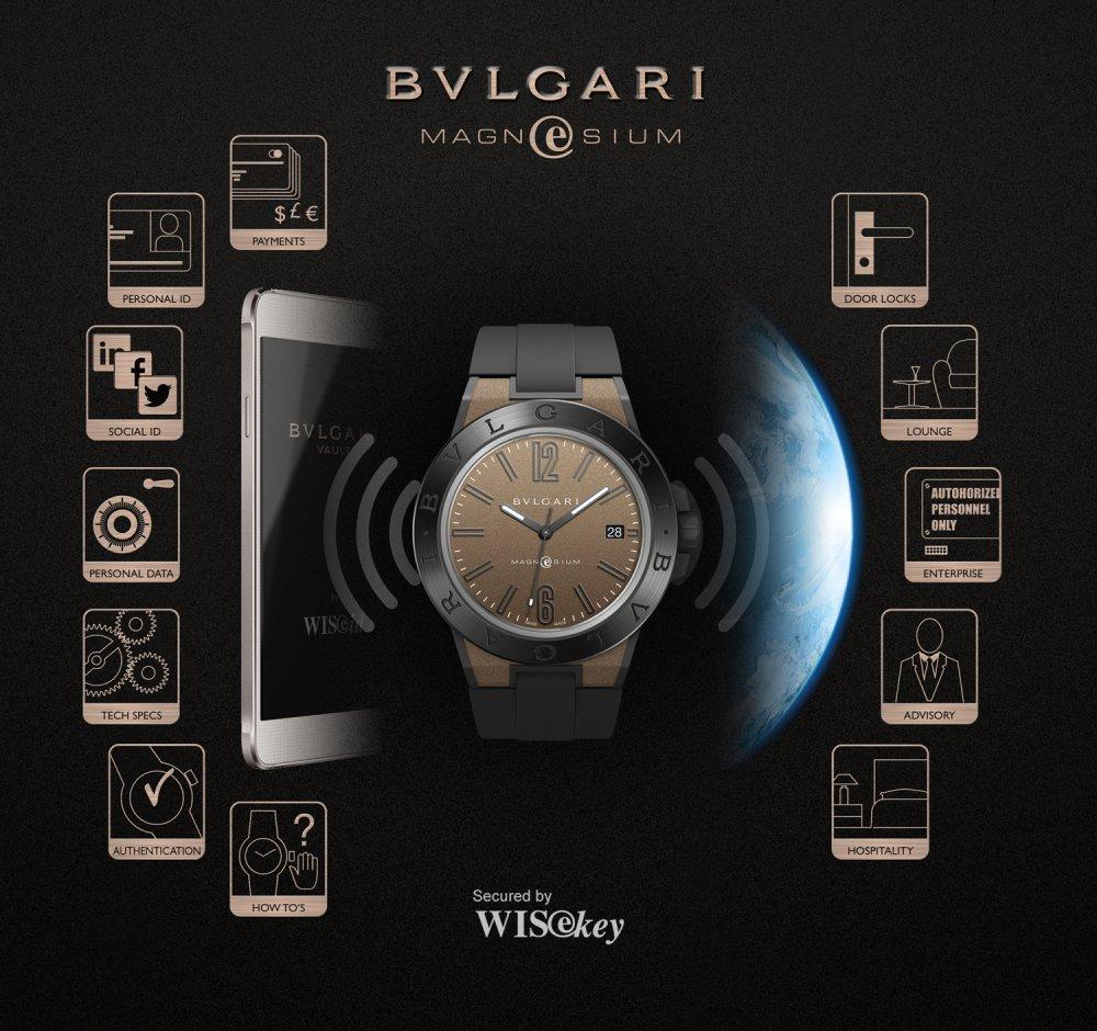 Bvlgari-Mastercard